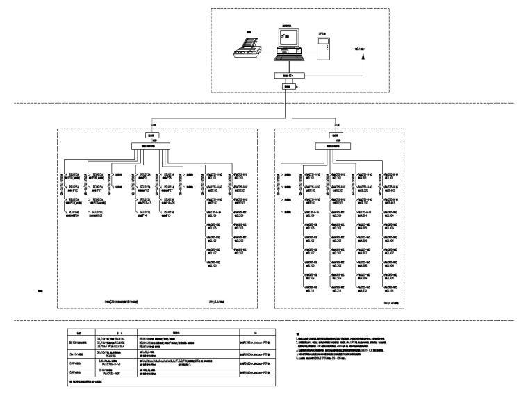[上海]23万平商业中心电气施工图(强弱电)-5电力监控系统图
