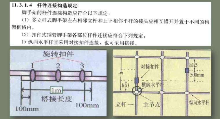 脚手架工程施工解读与应用培训讲义PPT-07 杆件连接构造规定