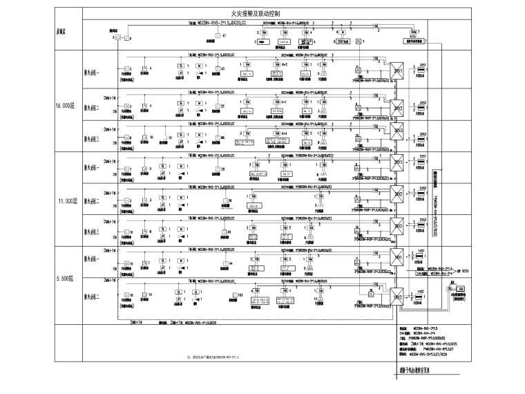 [浙江]四层展览中心电气施工图(2016)-5火灾报警及联动控制系统图