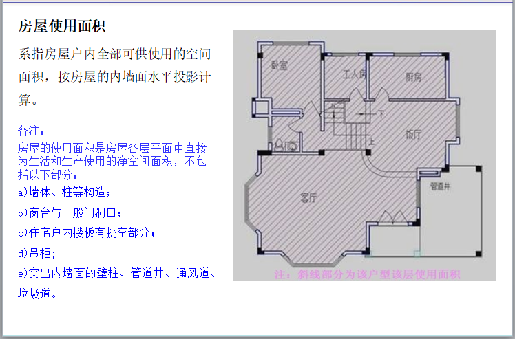 房地产面积测算基础知识及工作指引(196页)-房屋使用面积