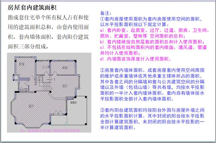 房地产面积测算基础知识及工作指引(196页)-房屋套内建筑面积