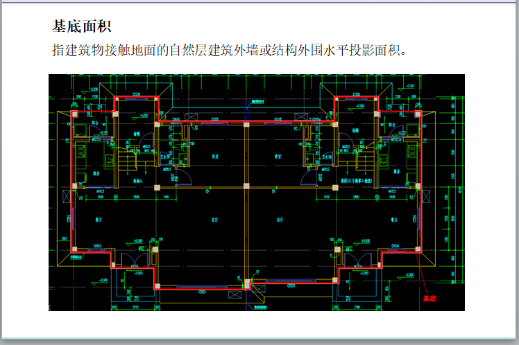 房地产面积测算基础知识及工作指引(196页)-基底面积