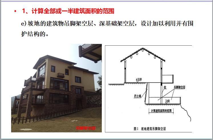房地产面积测算基础知识及工作指引(196页)-计算全部或一半建筑面积的范围