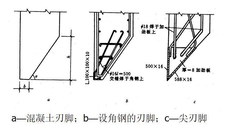 沉井法施工概述-沉井刃脚