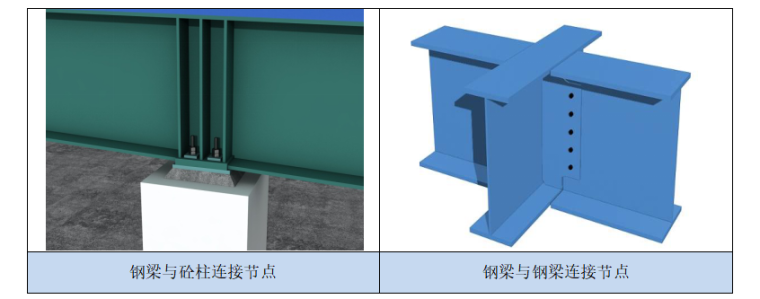 24层综合楼钢结构工程施工组织设计-03 雨棚钢梁节点构造
