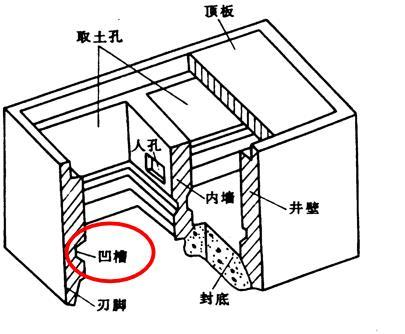 沉井与墩基础概述-凹槽构造示意