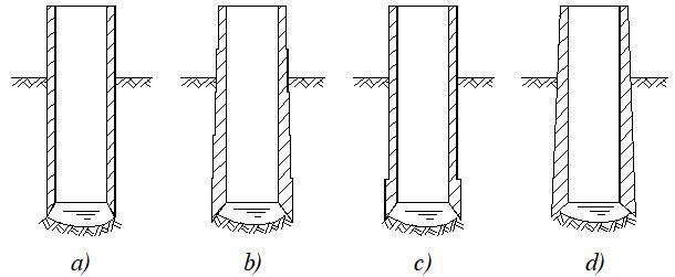 沉井与墩基础概述-沉井立面形状