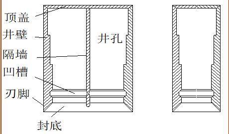 沉井与墩基础概述-封底和盖板示意