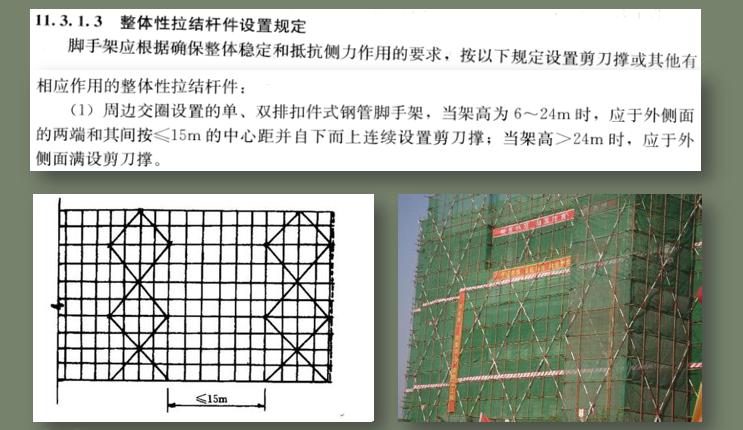 脚手架工程施工解读与应用培训讲义PPT-04 整体性拉结杆件设置规定