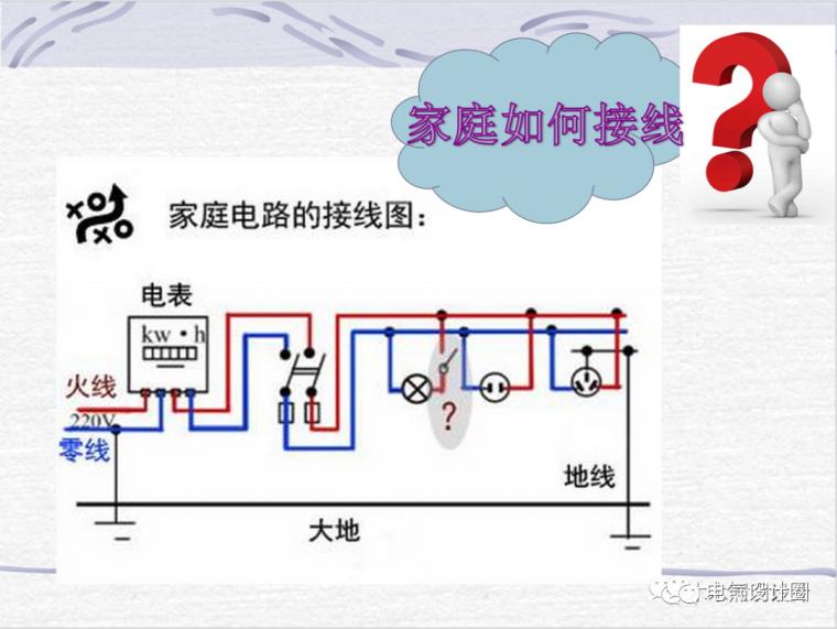 电气小白必看:照明供配电系统设计基础知识_9