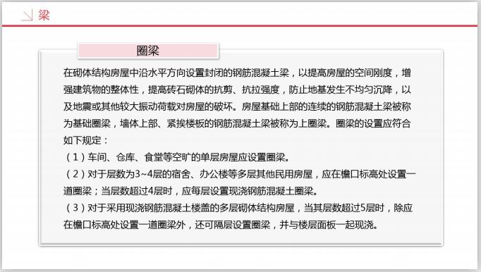 工业设计研究院BIM知识精讲三(209页)-圈梁