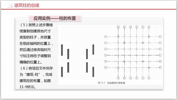 工业设计研究院BIM知识精讲三(209页)-柱的布置