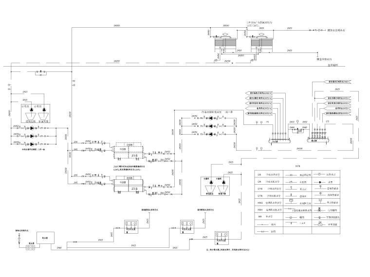 [吉林]五星级酒店采暖通风空调设计施工图纸-空调冷源系统原理图