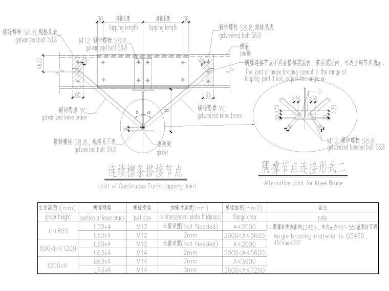 [太仓]2层钢结构汽车车间全套施工图2019-连续檩条搭接节点