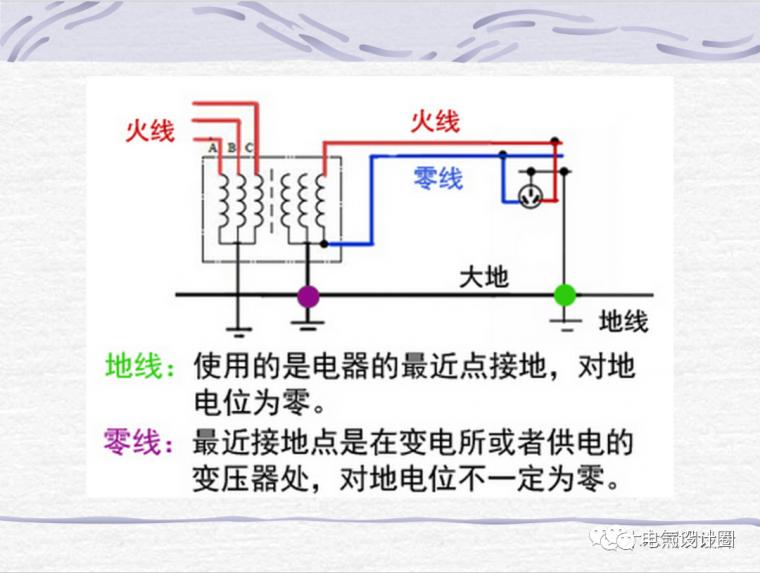 电气小白必看:照明供配电系统设计基础知识_25