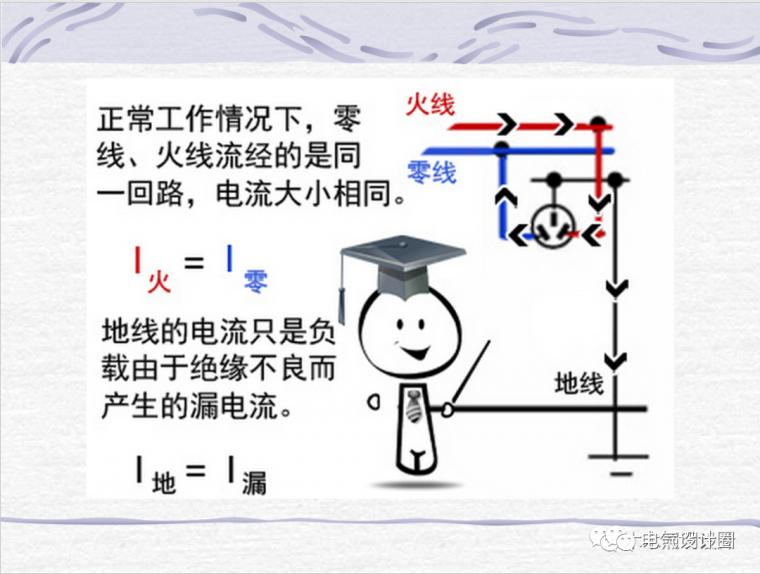 电气小白必看:照明供配电系统设计基础知识_27
