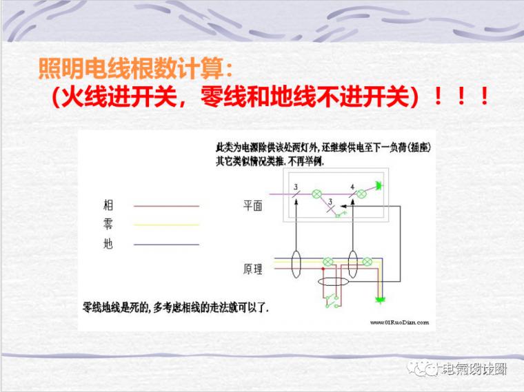 电气小白必看:照明供配电系统设计基础知识_29