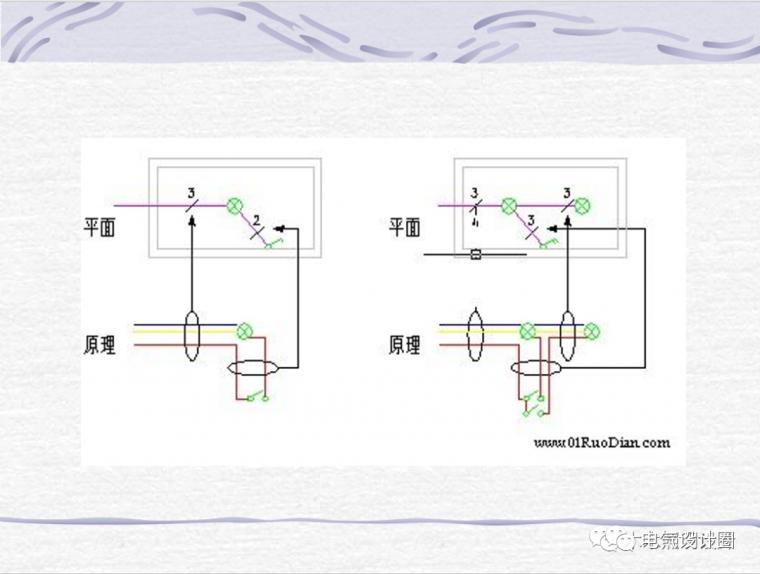 电气小白必看:照明供配电系统设计基础知识_30