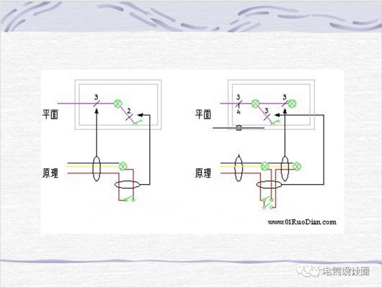 电气小白必看:照明供配电系统设计基础知识_31