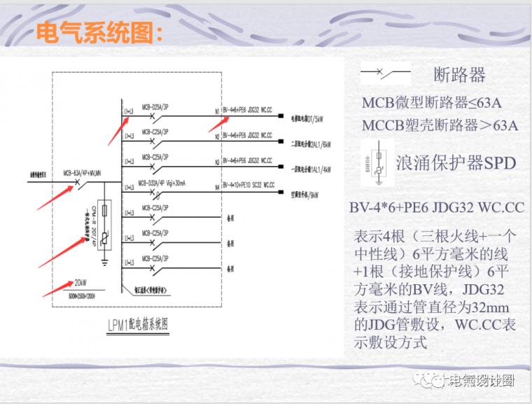 电气小白必看:照明供配电系统设计基础知识_33