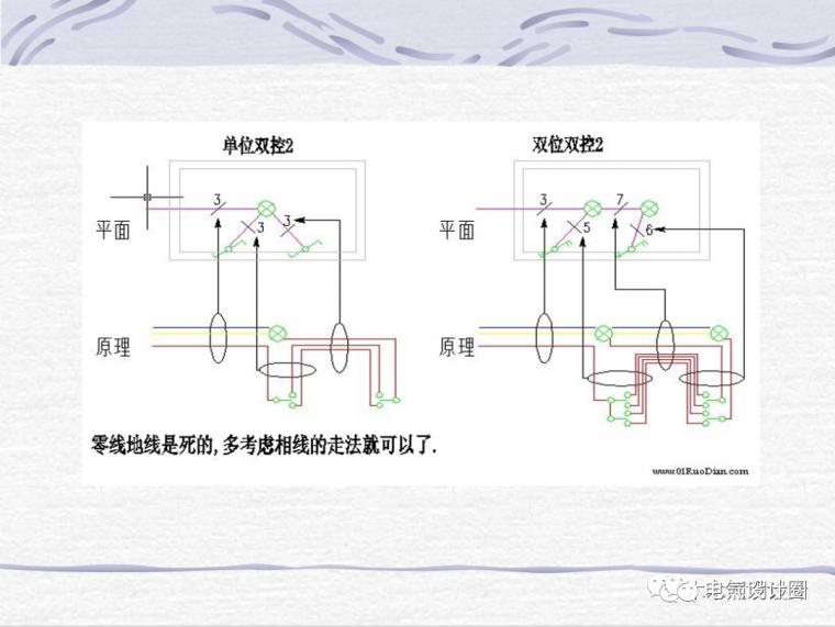 电气小白必看:照明供配电系统设计基础知识_32