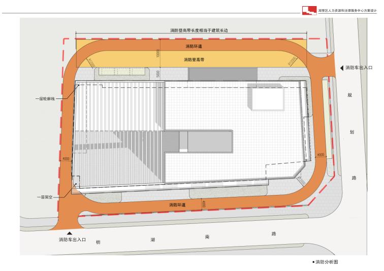 厦门人力资源法律服务中心政府办公方案文本-消防分析图