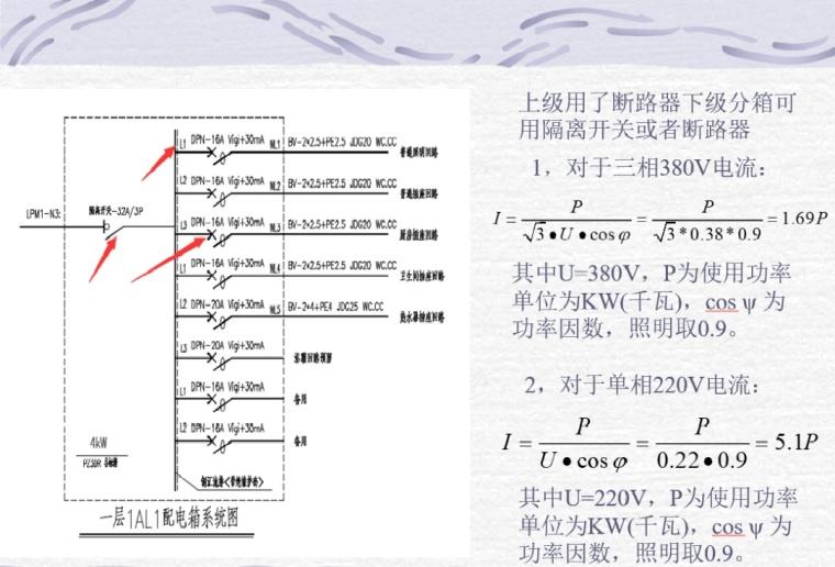 电气小白必看:照明供配电系统设计基础知识_34