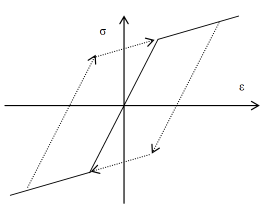 SAUSG钢结构整体稳定性分析实例_3