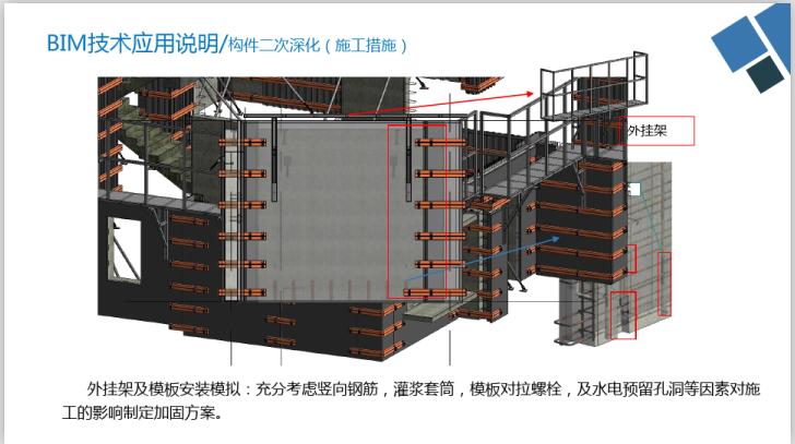12万平办公楼BIM汇报方案(PPT)-科技人才大厦BIM技术应用汇报(68页)-构建二次深化
