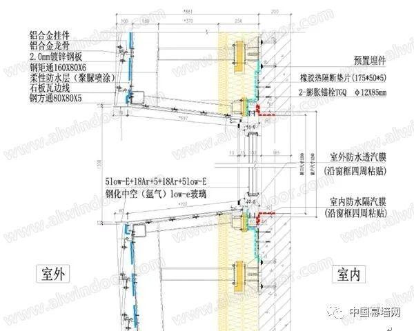 被动式公共建筑外立面幕墙的设计要点_22