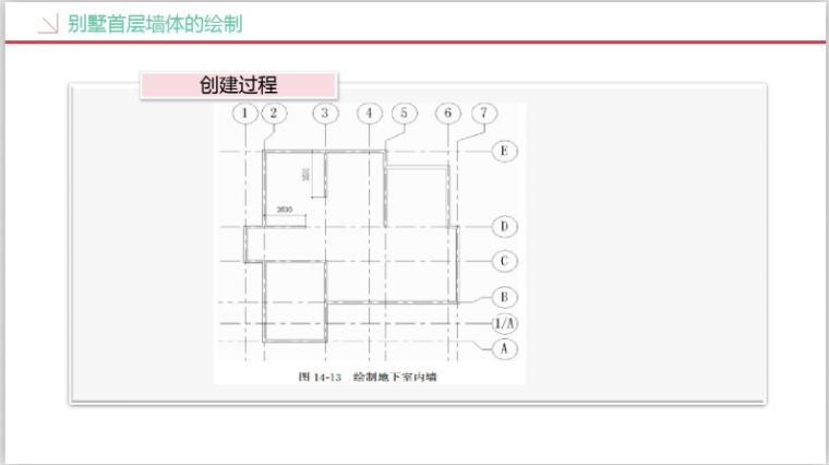 工业设计研究院BIM知识精讲四(252页)-别墅首层绘制
