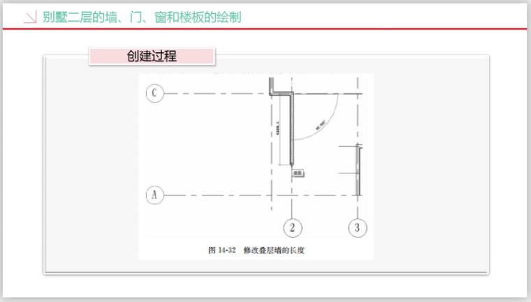 工业设计研究院BIM知识精讲四(252页)-创建过程