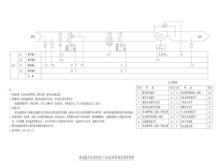 [吉林]五星级酒店采暖通风空调设计施工图纸-落地新风处理机组(不加湿)两管制控制原理图