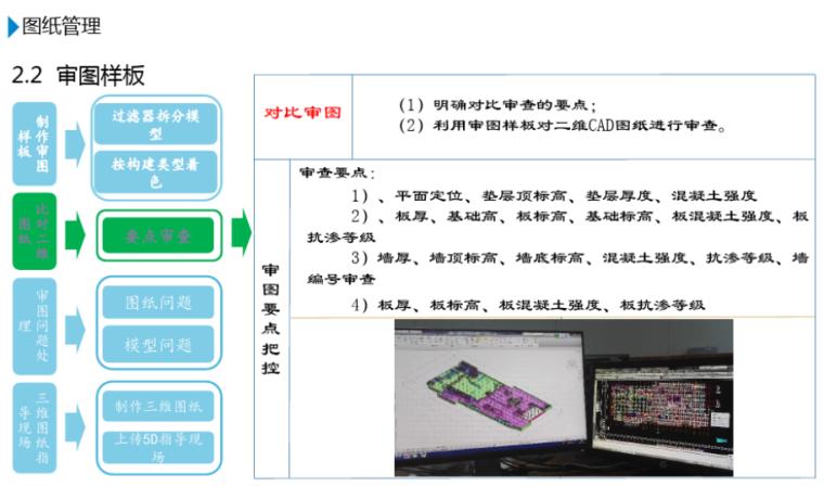 旧城旧村改造项目BIM技术应用汇报(85页)-审图样板