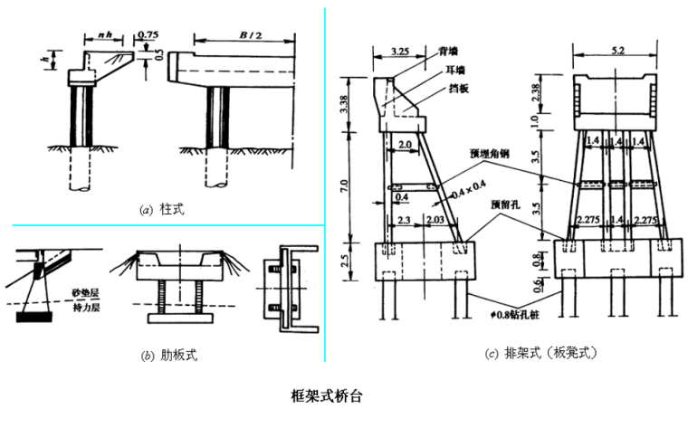 桥梁墩台的设计、构造及计算-框架式桥台