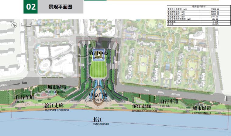 [湖北]宜昌山水新城滨江公园景观设计方案-景观总平面图