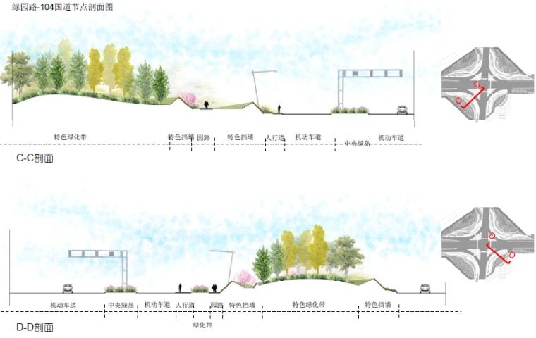 [江苏]宜兴科技工业园道路景观规划方案-国道节点剖面图