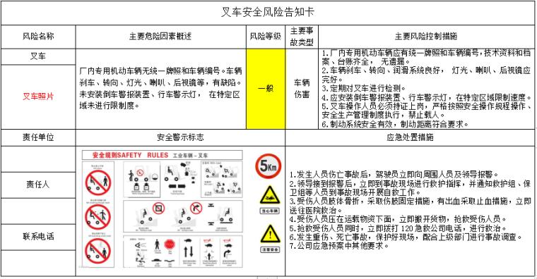 风险点风险管控告知卡_叉车_喷漆房等-叉车安全风险告知卡