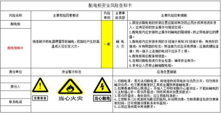 风险点风险管控告知卡_叉车_喷漆房等-配电柜安全风险告知卡