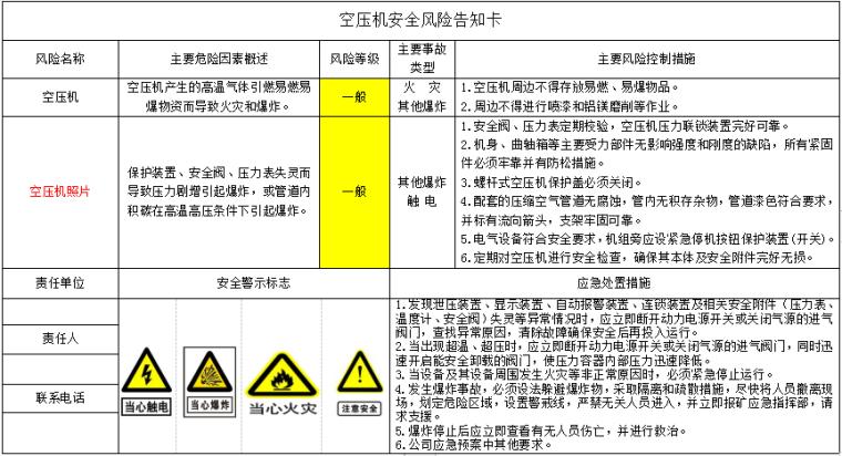 风险点风险管控告知卡_叉车_喷漆房等-空压机安全风险告知卡