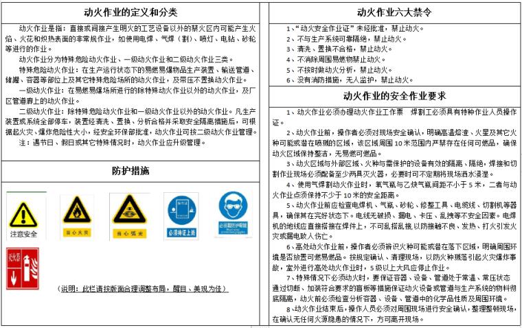 八大特殊作业危险告知牌(全套)-动火作业告知牌
