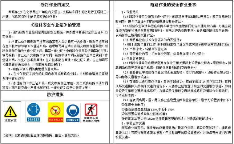 八大特殊作业危险告知牌(全套)-断路作业告知牌