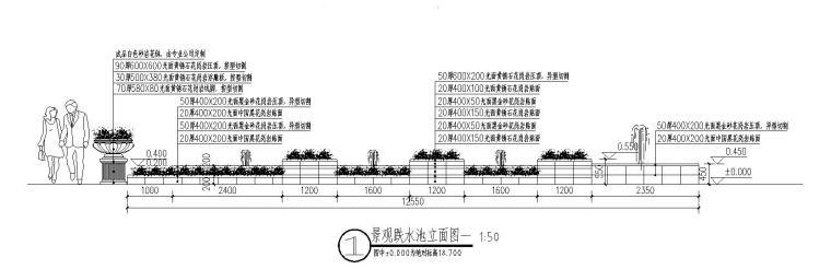经典景观跌水池做法详图设计 (2)