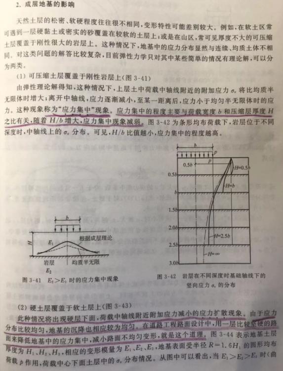 建筑地基基础设计思考—唯一的地基计算理论_6