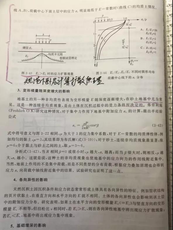 建筑地基基础设计思考—唯一的地基计算理论-微信图片_20201123095951