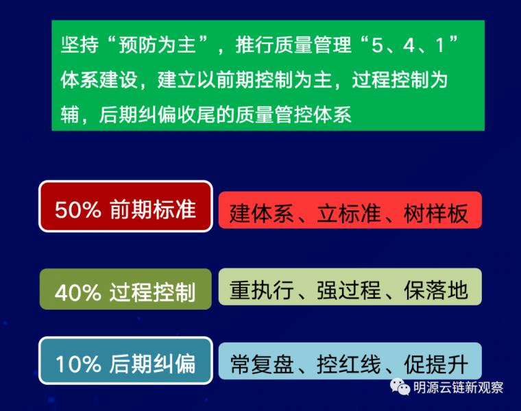 2020地产工程管理三大革命!_2