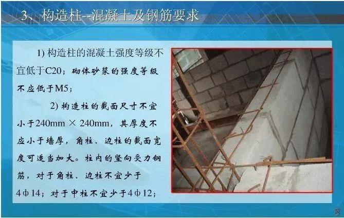 收藏!详细解读建筑工程中什么叫二次结构?_10