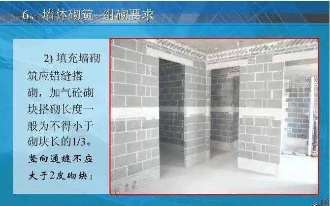 收藏!详细解读建筑工程中什么叫二次结构?_18