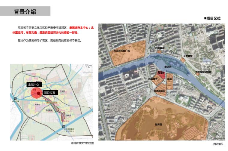 [江苏]淮安慈云禅寺国师塔及周边地块设计-2-背景介绍项目区位