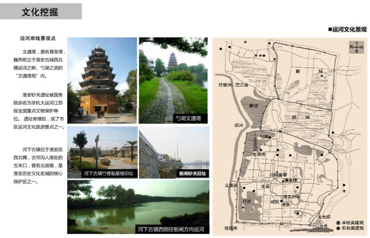 [江苏]淮安慈云禅寺国师塔及周边地块设计-8-文化挖掘-运河文化景观